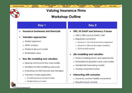 Insurance Outline