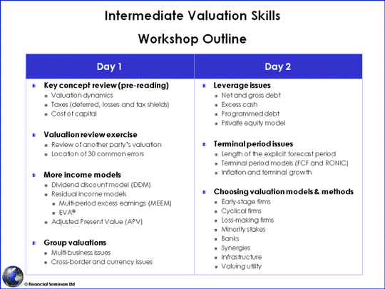 Int_Valuation_Skills