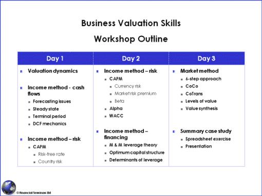 bus_val_skills