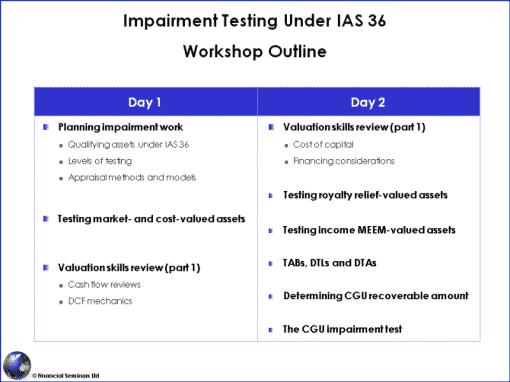 impairment_testing